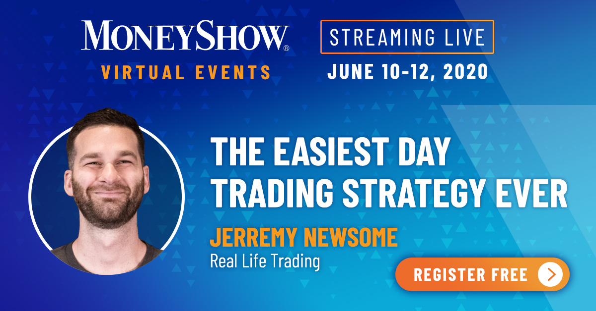 The Easiest Day Trading Strategy Ever