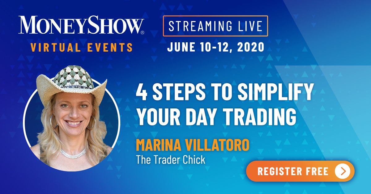 4 Steps to Simplify Your Day Trading