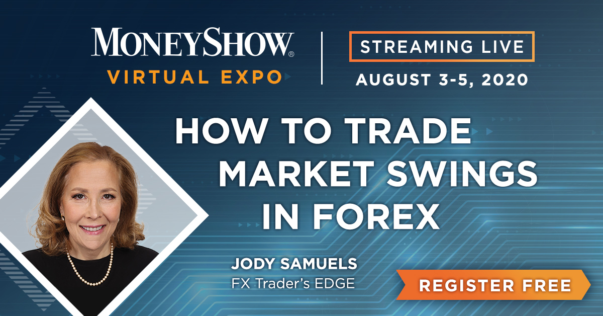 How to Trade Market Swings in Forex