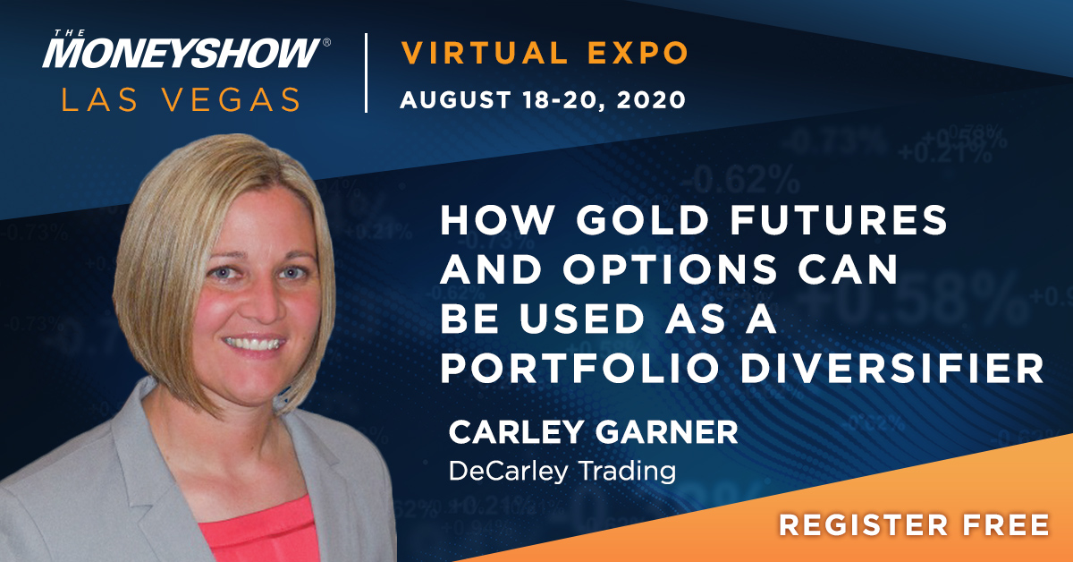 How Gold Futures and Options Can Be Used as a Portfolio Diversifier