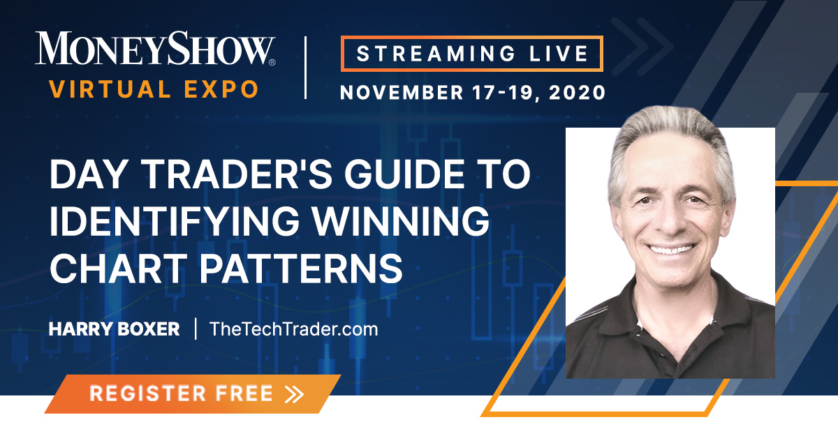 Day Trader's Guide to Identifying Winning Chart Patterns