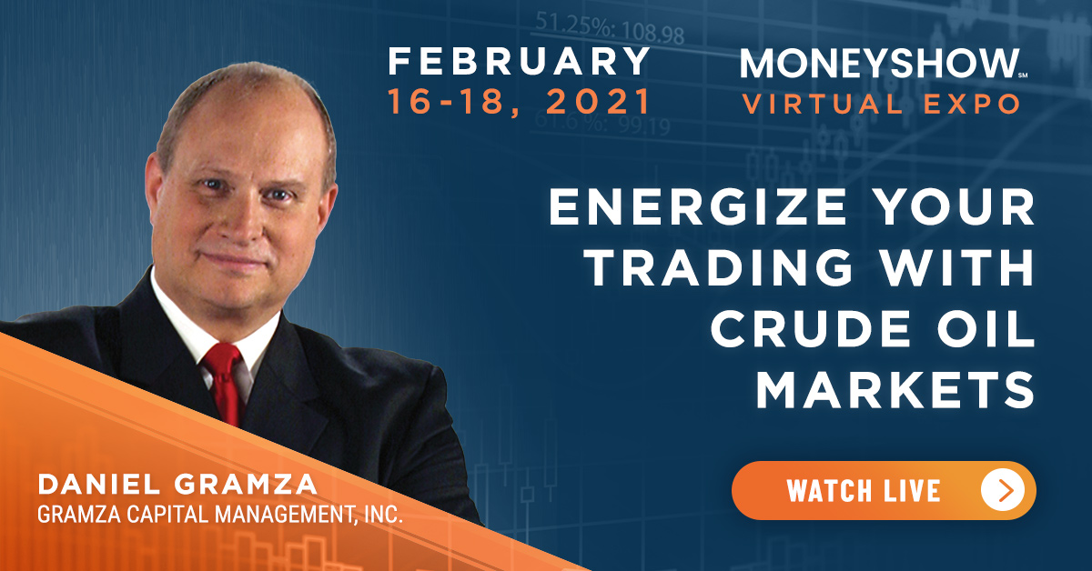 Energize Your Trading with Crude Oil Markets