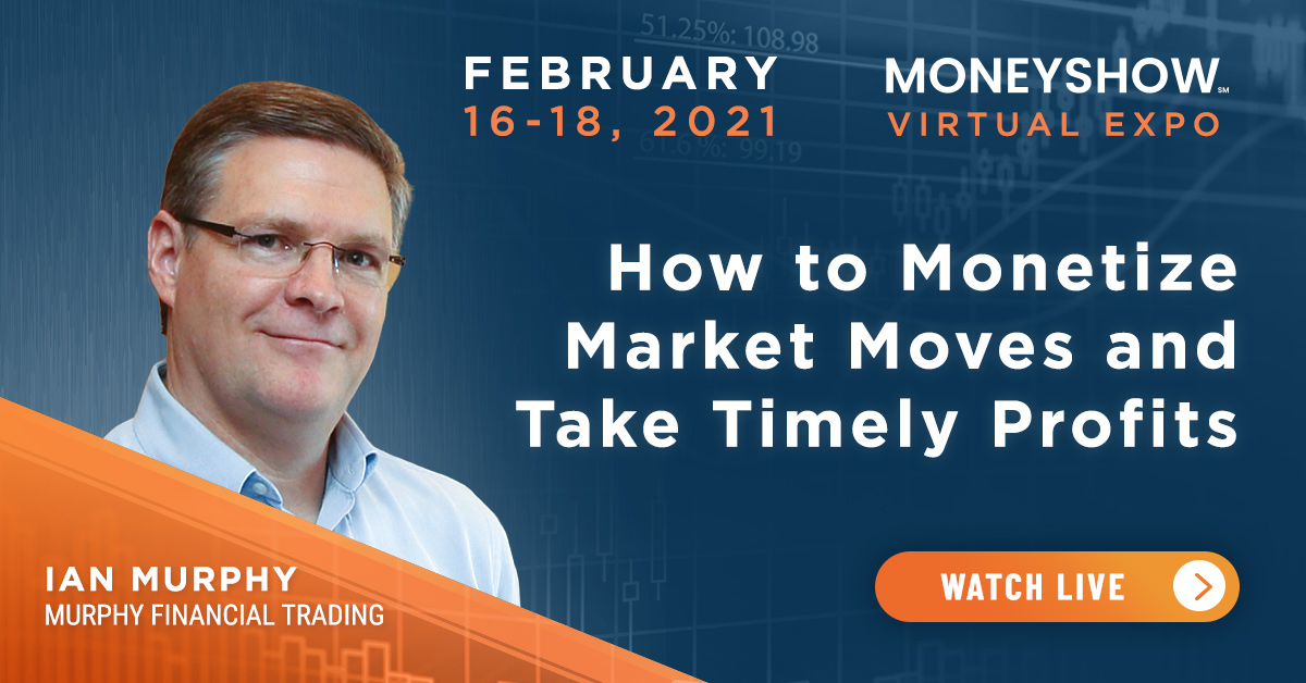 How to Monetize Market Moves and Take Timely Profits