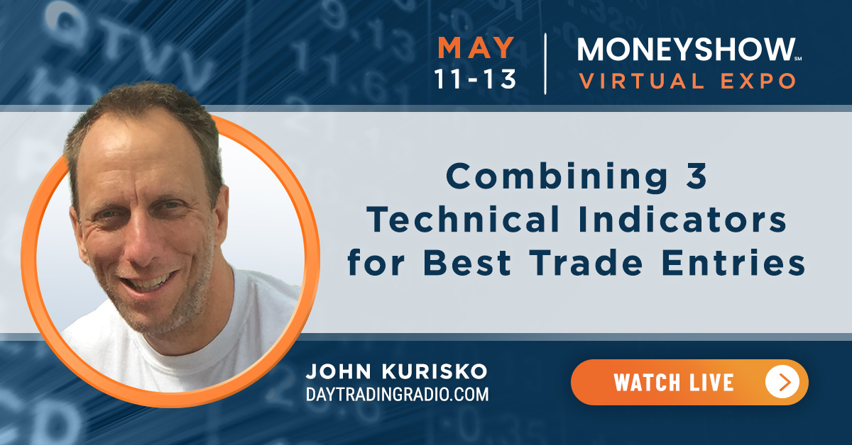 Combining 3 Technical Indicators for Best Trade Entries