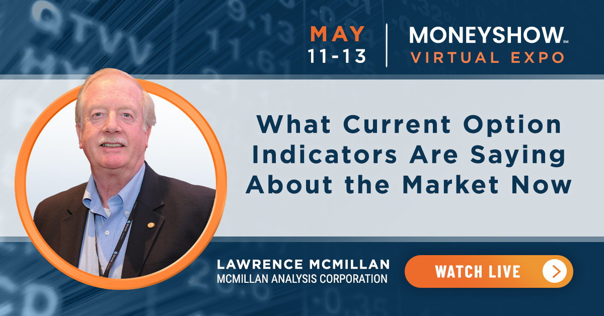 What Current Option Indicators Are Saying About the Market Now
