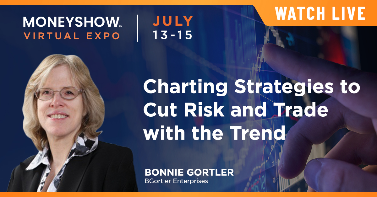 Charting Strategies to Cut Risk and Trade with the Trend