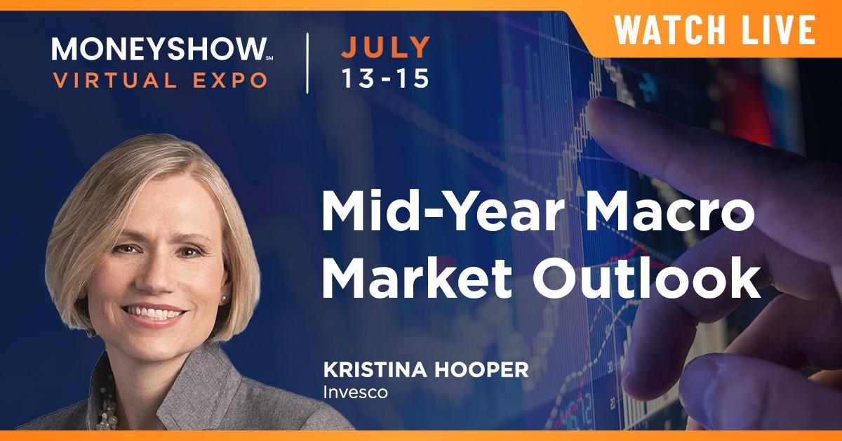 Mid-Year Macro Market Outlook