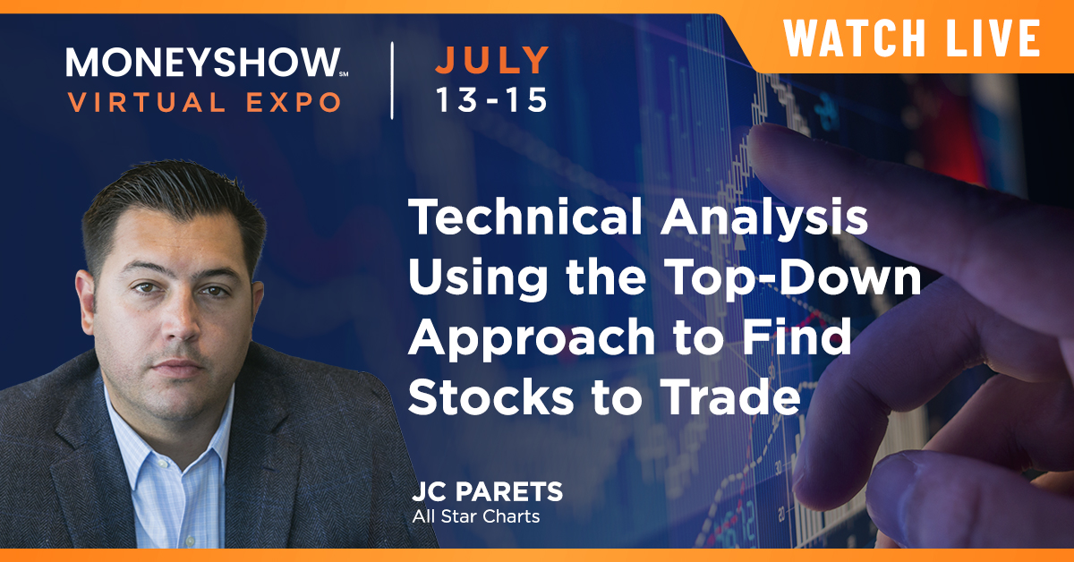 Technical Analysis Using the Top-Down Approach to Find Stocks to Trade