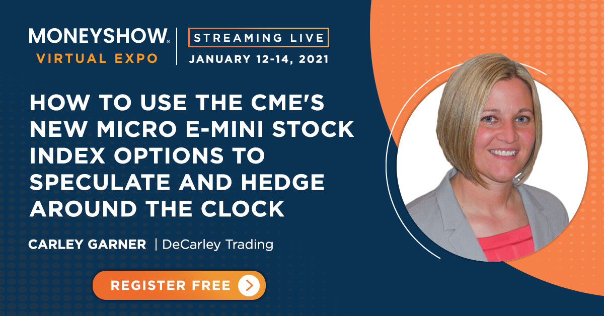 How to Use the CME's New Micro E-mini Stock Index Options to Speculate and Hedge Around the Clock