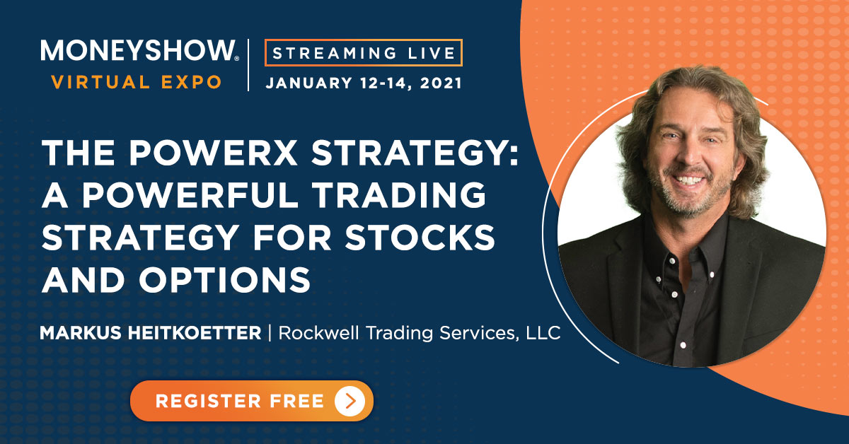 The PowerX Strategy: A Powerful Trading Strategy for Stocks and Options