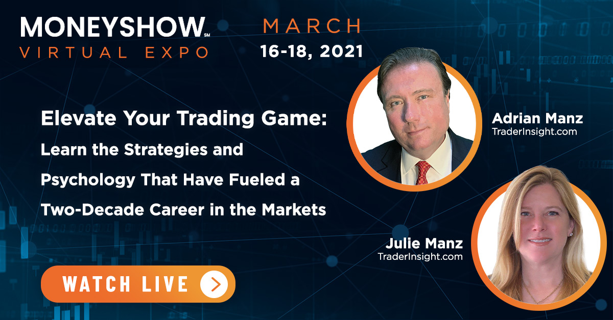 Elevate Your Trading Game: Learn the Strategies and Psychology That Have Fueled a Two-Decade Career in the Markets
